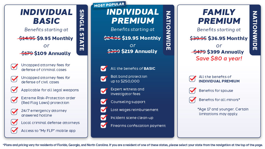 Firearms Legal Discounted Pricing