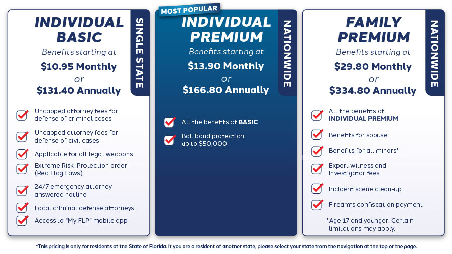 Firearms Legal Protection Florida Pricing