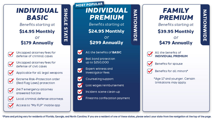 Firearms Legal Protection Pricing